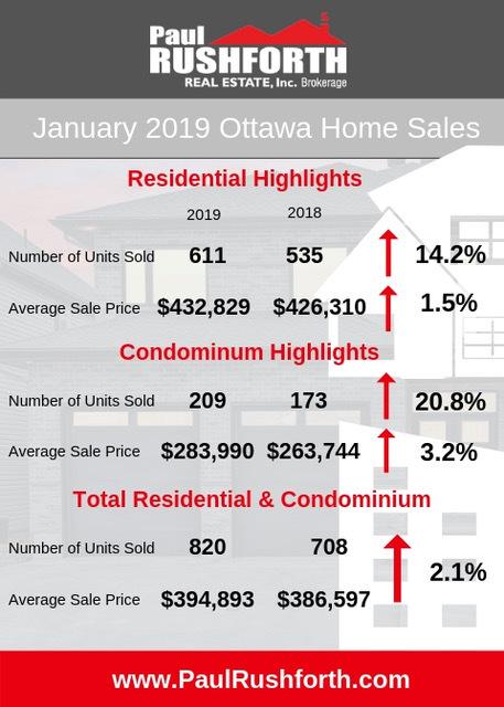 Jan-2019-Stats